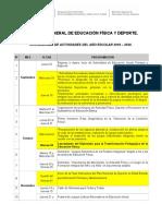 DGEFD Calendario MPPE 2019-2020