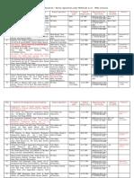 List of Cooperative Societies  Banks registered under MSCS Act.pdf
