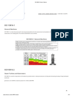 ISO10816 Charts _ Vibsens