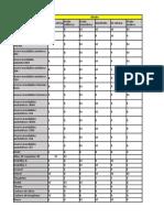 tabla componentes