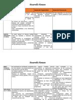 302411095-Etapas-Del-Desarrollo-Humano-2016.docx