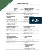 M1_EvaluacionAct1_listadecotejo_ f2.doc (1)
