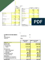 Analisis Financiero-Indicadores - Excelente