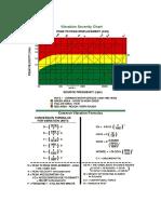 VibrationSeverityGuidelines.pdf