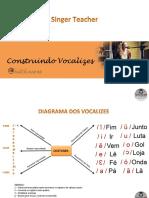 Diagrama dos Vocalizes