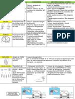 Ficha-estudio_angulos-de-direccion