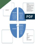 Ensayo de programación basada en la tipología textual standard.docx