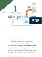 proceso-proced-instructivo
