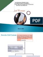 Mentefacto Derecho Civil Contrato