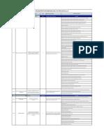 Declaración de Aplicabilidad - SOA - FNG