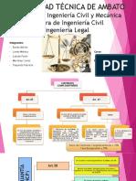 trabajo legal