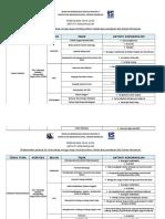 aktiviti sivik dalam koko (Pendidikan Sivik SK) 2020