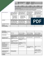 DLL 21st Century Week 1.docx