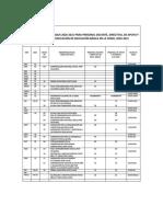 CALENDARIZACIÓN DE PAGOS 2020-2021