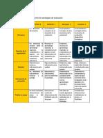 Rúbrica del módulo II. Diseño de estrategias de evaluación