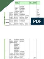 Tabla resumen de antivirales y antiretrovirales