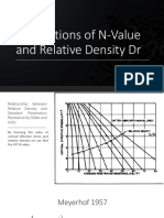 Co-relations of N-Value and Relative Density Dr