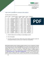 Case#01_Dataanalytics_sensitization