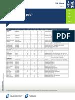 Fiche-moteur-pour-RVI-DXI-7_975825