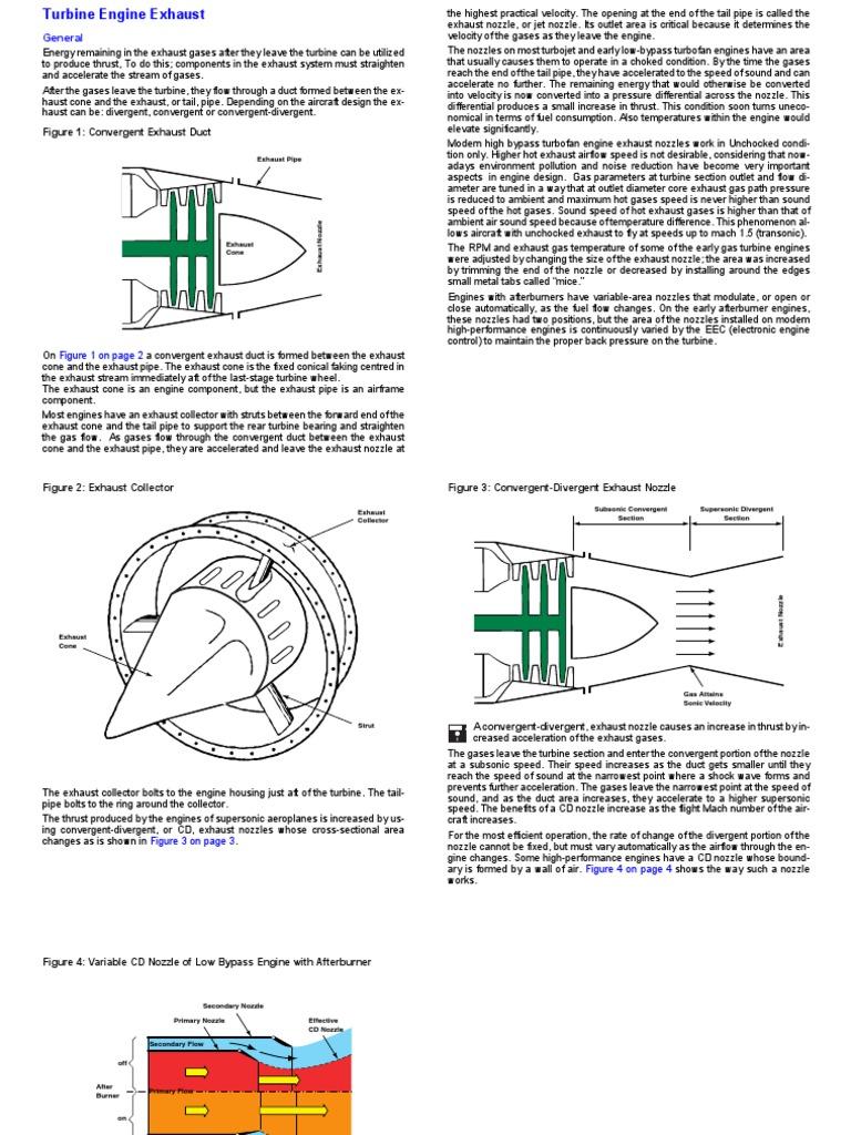Turbine Engine Exhaust: Basic Maintenance Training Manual