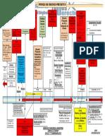 Concurso Preventivo (Proceso de)-(Quiebras 2013-1 Barbieri)-(p-Imprimir)(full permission).pdf