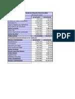Ratios Financieros matrices.xls