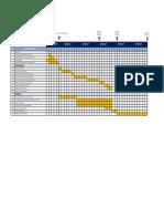 Cronograma  Estructura Lineas de Vida OCP2 (1)
