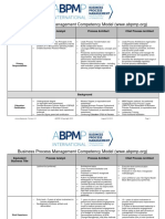 abpmp_bpm_competency_model_