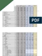 Land Development.pdf