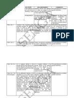 Matrix-Comparison-Amendment-to-Rules-of-Court-2020-FMS.pdf
