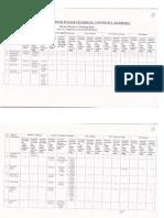 Teaching Posts Details 001