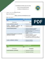 Periodoncia .docx