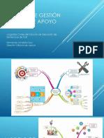 Presentacion - Modelo de gestion OA-JCCES.pptx