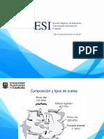 Composicion y tipos de suelo