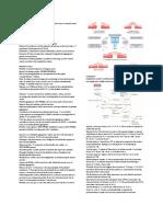 PGI Report - Hemostasis and shock.pdf
