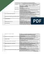 Intrebari intermediari-FaraRaspunsuri.pdf