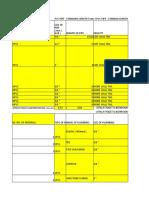 Estimate of Sanitary & Plumbing