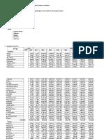 LWUA Sample rapid Assessment Template (RRevised)