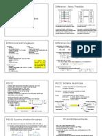 Communications série rs232 - I2C