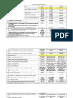 PKP UKP T3-4 2019