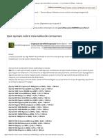 Que opinais sobre esta tabla de consumos — Foro Debates de Motos - motos.net