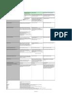 Romanian WP 4 doc1_final draft core indicators 4 April 2011.xls