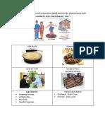 Adat Dan Sistem Kerabat 34 Provinsi