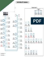Visio-Arquitectira Profibus DP_10112015