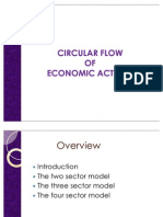 Circular Flow of Economic Activity Edited