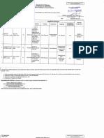 Recruitment of Principal, Master Teacher, Teacher, Administrative Officer and Administrative Aide.pdf