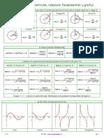 Funzioni goniometriche relazioni fondamentali