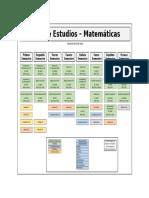 Plan estudios matematicas