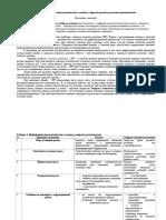 Дифференциальная-диагностика-алалии-и-задержки-речевого-развития