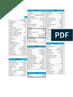 Zlin 242 Checklist
